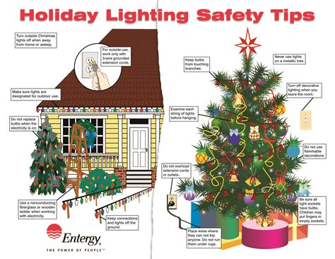 beware  griswold christmas effect  safe save energy