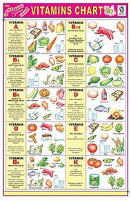 chart of vitamins: Best 25 ideas about vitamin chart find what you ll love