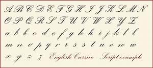 Cursive Calligraphy Alphabet | English Cursive Letters ...