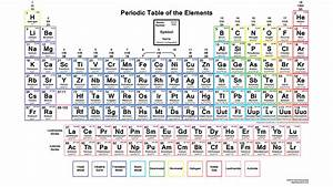 Downloadable Periodic Table With Electron Configurations ...
