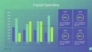 Multiple Ba Chart Template Capital Spending