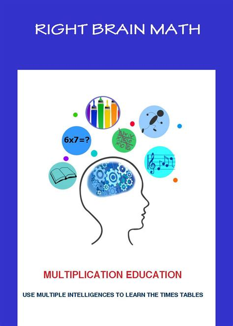 17 Best Images About Multiple Intelligences On Pinterest  Traditional, Learning Styles Survey
