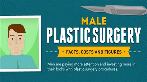 plastic media surprising facts about plastic surgery that will