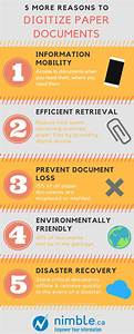5 more reasons to digitize your paper documents nimble for Digitize paper documents