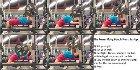 Bench Press Technique For Powerlifting Powerliftingtowin