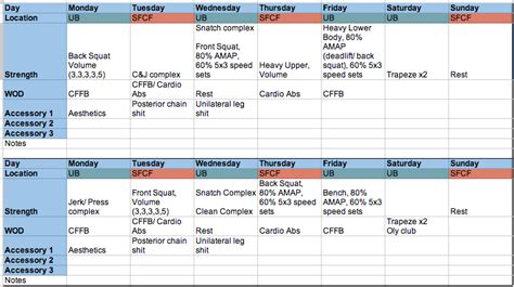crossfit programming template current program two week cycle 183 strength