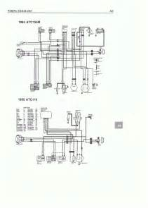 taotao 50 ignition wiring diagram taotao image similiar sunl 90 wiring diagram keywords on taotao 50 ignition wiring diagram