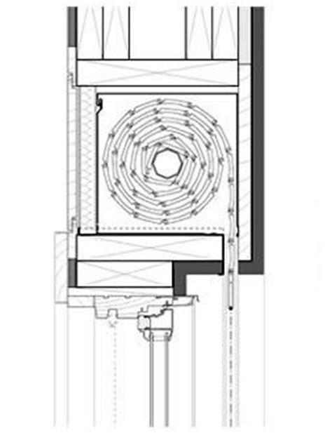 Roll Up Door Installation Types | Roller shutter