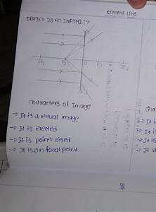 Draw A Ray Diagrams Showing The Image Formation By A