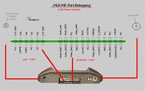 Video Cable Diagram For Atari Jaguar Scart