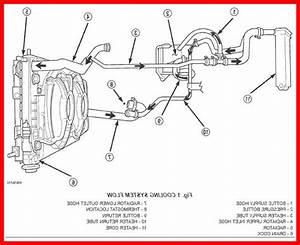 30 2004 Chevy Silverado Heater Hose Diagram