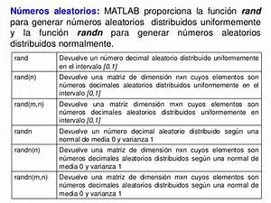 An 02 Fundamentos Del Matlab