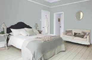 peinture chambre fille et blanc