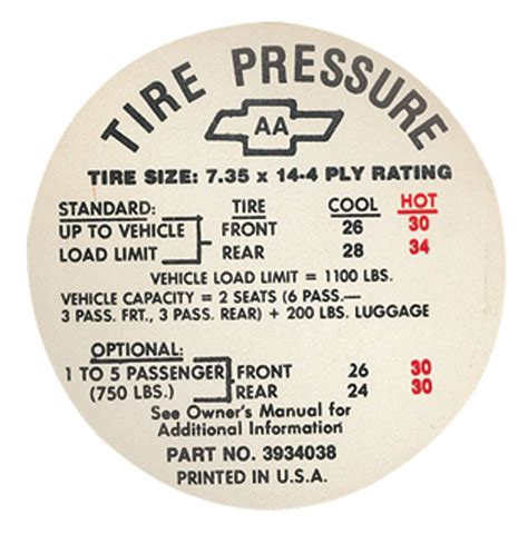 tire pressure monitoring 1974 pontiac gto user handbook tire pressure decal chevelle aa 3934038 fits 1968 chevelle opgi com