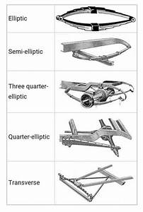 Where Do We Use Leaf Spring  What Is Special About Leaf