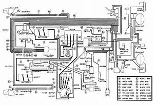 1976 Cushman Titan 36 Volt Battery Wiring Diagram