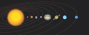 The Earth's Position in Solar System - Pics about space