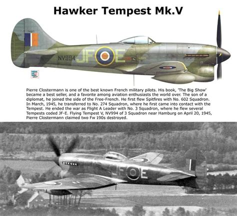 Wwii Aircraft Profiles & Pictures