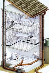 Mindestverlegetiefe Von Abwasserleitungen : abwasserleitungen aus kunststoff installieren ~ Frokenaadalensverden.com Haus und Dekorationen
