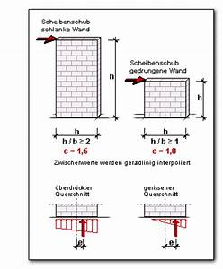 Steinbedarf Mauerwerk Berechnen : mauerwerk ~ Themetempest.com Abrechnung