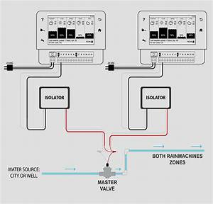 Dual Battery Switch Wiring Diagram