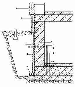 Kellerwand Außen Abdichten : kellerabdichtung mit dem system von saint gobain weber ~ Lizthompson.info Haus und Dekorationen