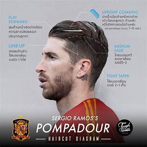 Sergio Ramos Pompadour Haircut Diagram
