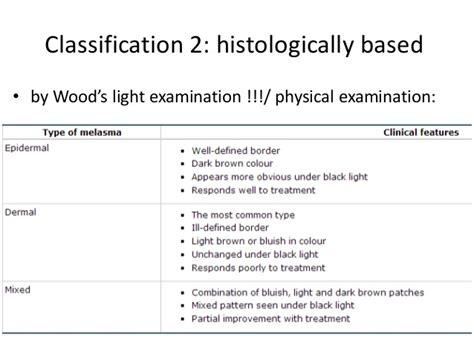 woods l examination melasma comprehensive overview of melasma