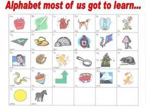 English Alphabet For Children английский алфавит Pictures