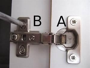 copain des copeaux articles 2011 regler une charniere With comment regler les portes de placard