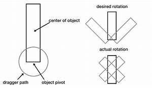 Hinge Uses Object Center  Not Pivot