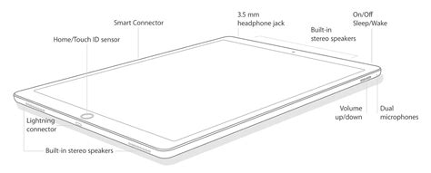 Apple iPhone 6S Plus 64GB utan abonnemang - Hitta