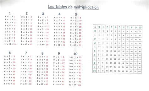 ouvrir un compte bancaire bureau de tabac table de multiplication de 1 a 12 a imprimer 28 images