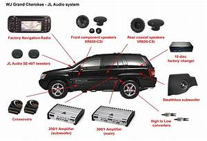 Jeep Grand Cherokee Wj Jl Audio System Installation