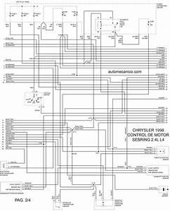 Diagrama Caja De Fusibles Stratus 2001