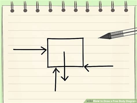 How Draw Free Body Diagram Steps With Pictures
