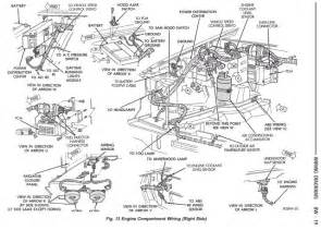 diagram 4 0 engine diagram auto wiring diagram schematic similiar 199 4 7 jeep engine diagram keywords on diagram 4 0 engine