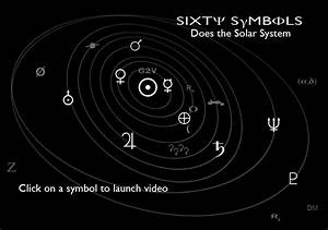 Sixty Symbols Does the Solar System - Physics and ...