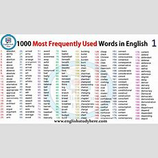 1000 Most Frequently Used Words In English  English Study Here