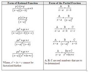 problem solving in fractions with answer types of partial fraction meritnation