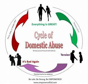Freedom From Domestic Abuse