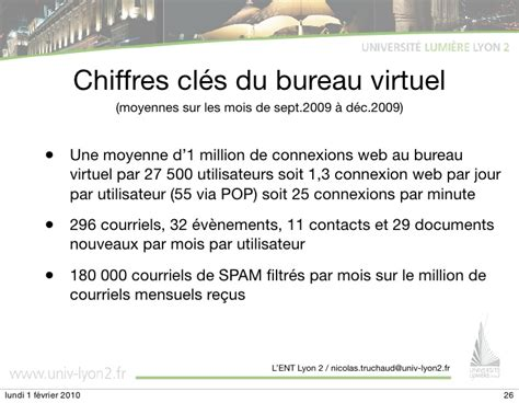 université lyon 2 bureau virtuel bureau virtuel universite lyon 2 28 images ent