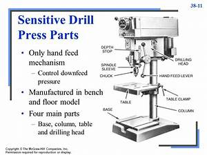Drilling Machines Section ppt video online download