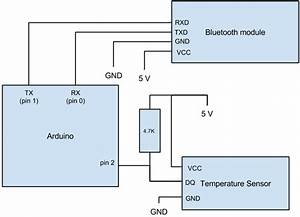 Arduino Bluetooth Temperature Sensor
