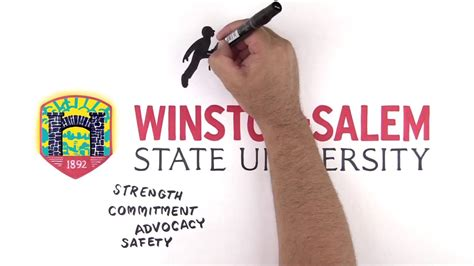 Winston Salem State University's New Logo