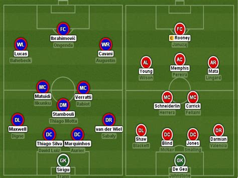 International Champions Cup : Preview & Prediksi Line Up ...