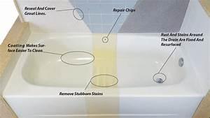 Bathtubs Bathroom And Kitchen Resurfacing Choice