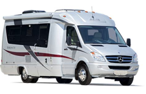 How long does it take to finance a car? How much does it cost to rent an RV? - Luxe RV