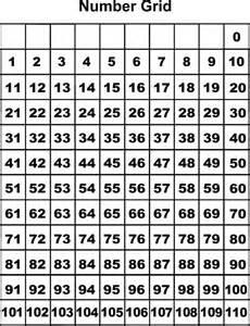 Printable Number Grid 100