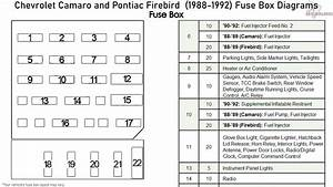 Chevrolet Camaro And Pontiac Firebird  1988-1992  Fuse Box Diagrams